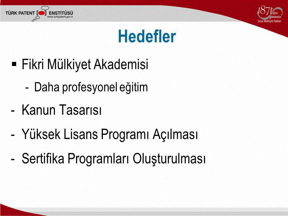  Fikri Mülkiyet Akademisi -Daha profesyonel eğitim -Kanun Tasarısı -Yüksek Lisans Programı Açılması -Sertifika Programları Oluşturulması