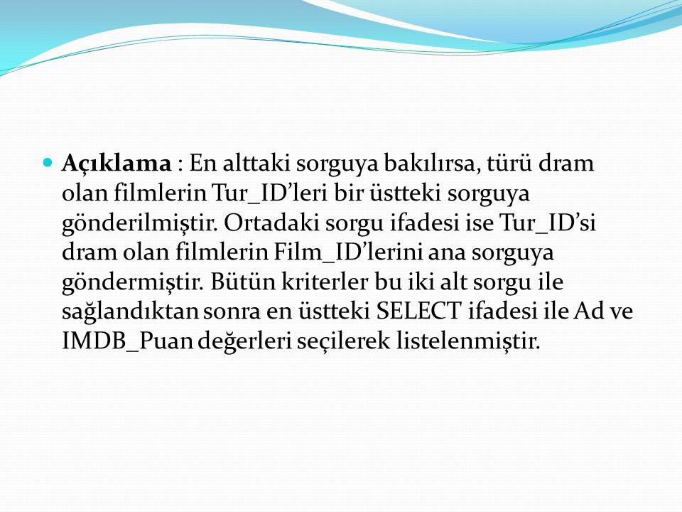Açıklama : En alttaki sorguya bakılırsa, türü dram olan filmlerin Tur_ID'leri bir üstteki sorguya gönderilmiştir. Ortadaki sorgu ifadesi ise Tur_ID'si
