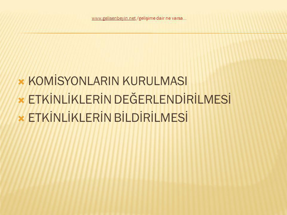 KOMİSYON KURULMASI: Sergi için oluşturulacak komisyonlar en az üç kişi tarafından oluşturulacaktır.