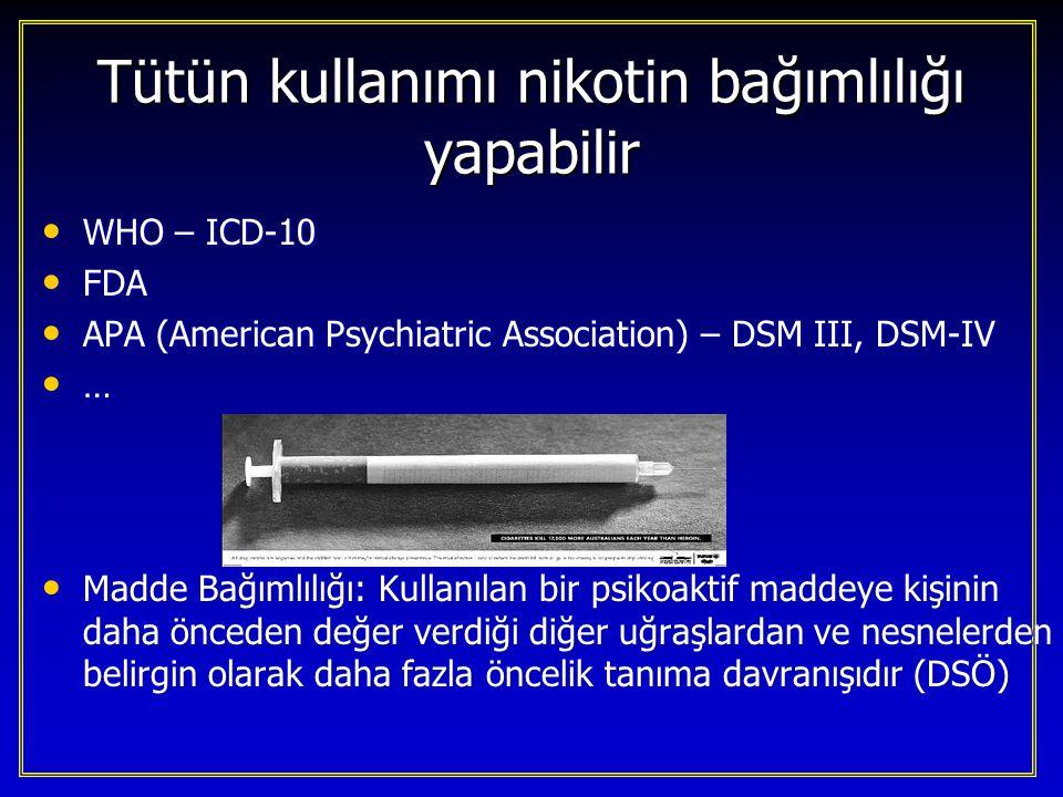 Tütün kullanımı nikotin bağımlılığı yapabilir WHO – ICD-10 WHO – ICD-10 FDA FDA APA (American Psychiatric Association) – DSM III, DSM-IV APA (American Psychiatric Association) – DSM III, DSM-IV … Madde Bağımlılığı: Kullanılan bir psikoaktif maddeye kişinin daha önceden değer verdiği diğer uğraşlardan ve nesnelerden belirgin olarak daha fazla öncelik tanıma davranışıdır (DSÖ) Madde Bağımlılığı: Kullanılan bir psikoaktif maddeye kişinin daha önceden değer verdiği diğer uğraşlardan ve nesnelerden belirgin olarak daha fazla öncelik tanıma davranışıdır (DSÖ)