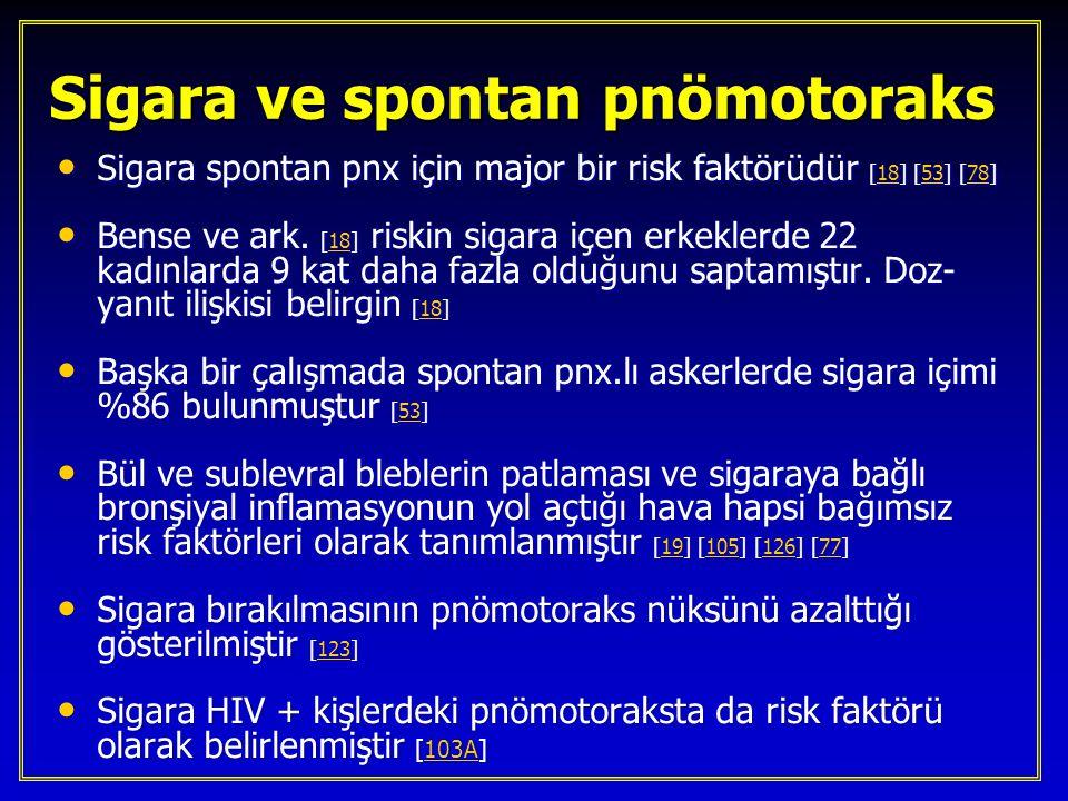 Sigara ve spontan pnömotoraks Sigara spontan pnx için major bir risk faktörüdür [18] [53] [78] Sigara spontan pnx için major bir risk faktörüdür [18]