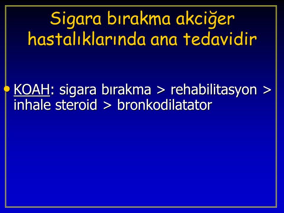 Sigara bırakma akciğer hastalıklarında ana tedavidir KOAH: sigara bırakma > rehabilitasyon > inhale steroid > bronkodilatator KOAH: sigara bırakma > r