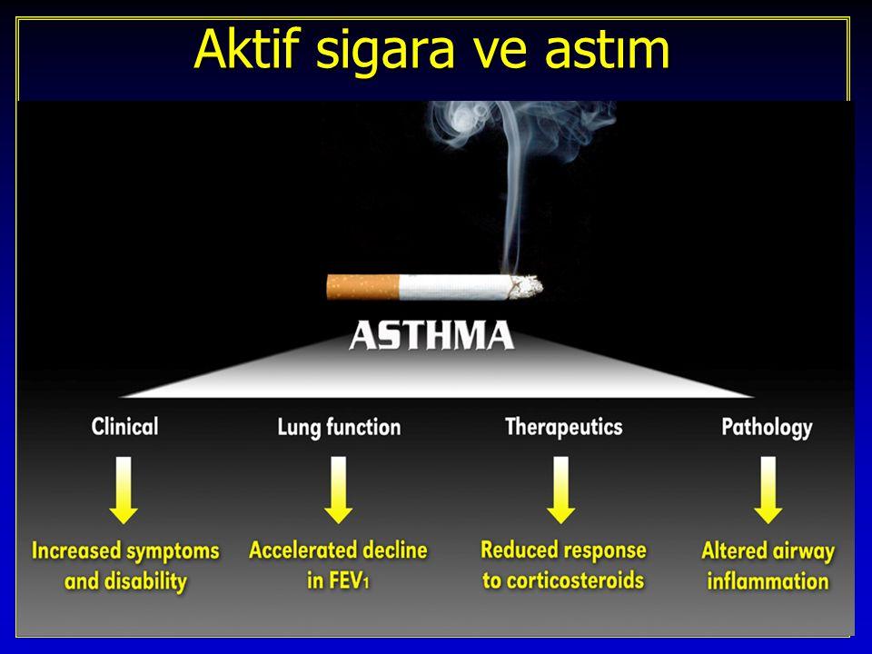 Siroux et al. ERJ 2000 Sigara içenlerde astım daha ağır seyreder