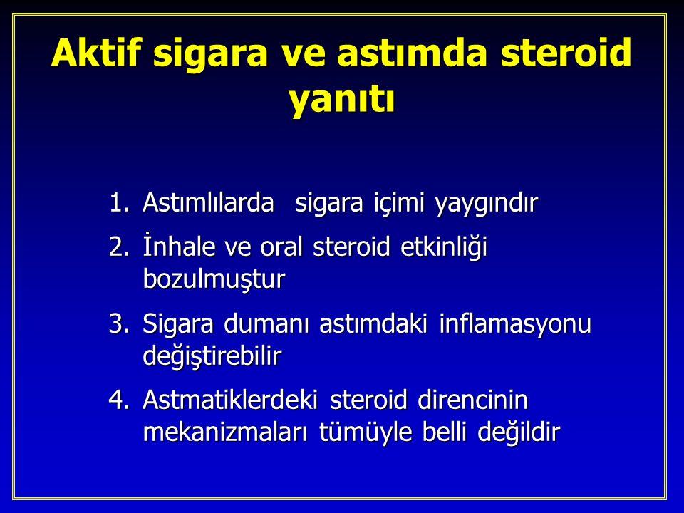 Aktif sigara ve astımda steroid yanıtı 1.Astımlılarda sigara içimi yaygındır 2.İnhale ve oral steroid etkinliği bozulmuştur 3.Sigara dumanı astımdaki