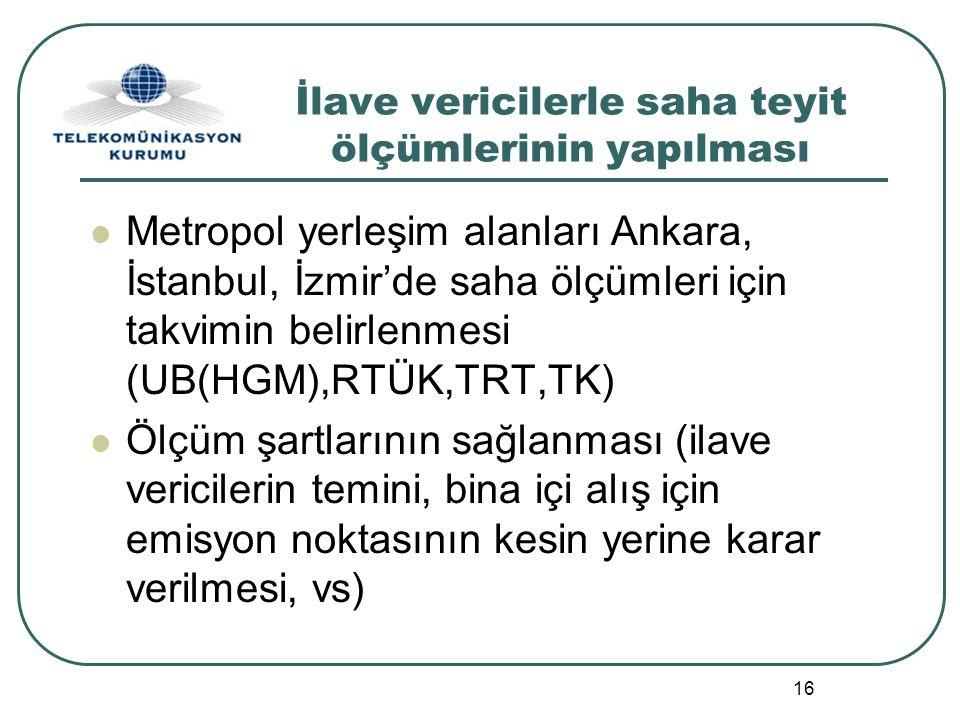 16 İlave vericilerle saha teyit ölçümlerinin yapılması Metropol yerleşim alanları Ankara, İstanbul, İzmir'de saha ölçümleri için takvimin belirlenmesi (UB(HGM),RTÜK,TRT,TK) Ölçüm şartlarının sağlanması (ilave vericilerin temini, bina içi alış için emisyon noktasının kesin yerine karar verilmesi, vs)