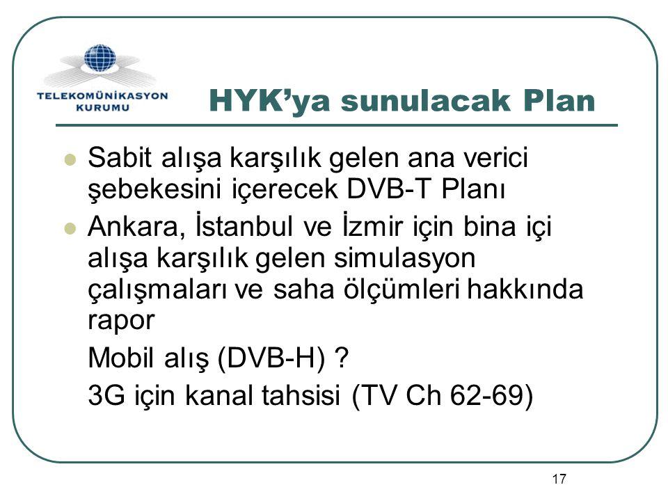17 HYK'ya sunulacak Plan Sabit alışa karşılık gelen ana verici şebekesini içerecek DVB-T Planı Ankara, İstanbul ve İzmir için bina içi alışa karşılık