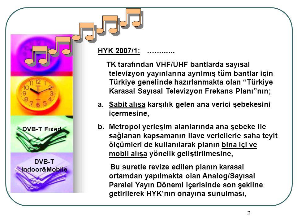 13 S34 İstanbul SFN'i Sabit %70 Sabit %95 Bina içi