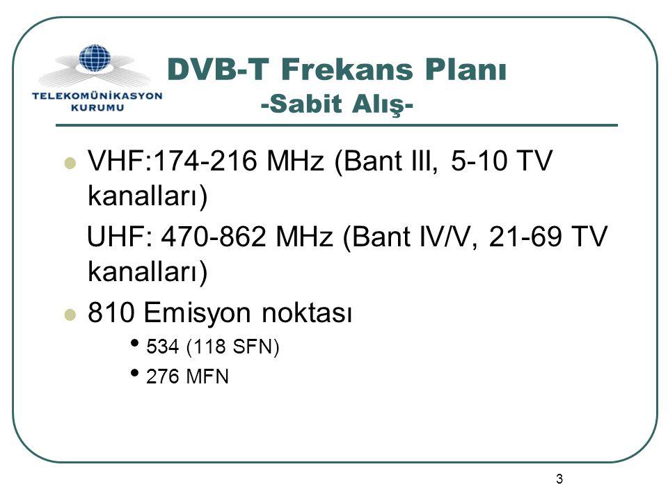 3 DVB-T Frekans Planı -Sabit Alış- VHF:174-216 MHz (Bant III, 5-10 TV kanalları) UHF: 470-862 MHz (Bant IV/V, 21-69 TV kanalları) 810 Emisyon noktası 534 (118 SFN) 276 MFN