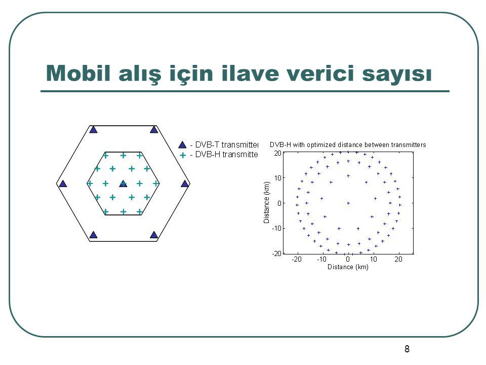 9 S35 İzmir SFN'i Sabit %70 Sabit %95 Bina içi 1