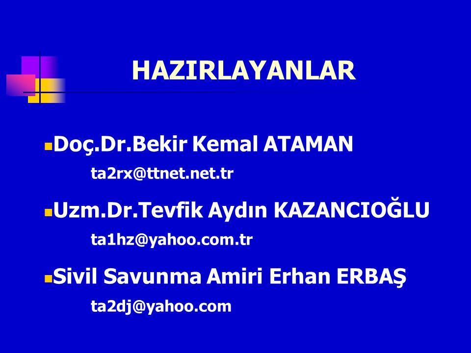HAZIRLAYANLAR Doç.Dr.Bekir Kemal ATAMAN ta2rx@ttnet.net.tr Uzm.Dr.Tevfik Aydın KAZANCIOĞLU ta1hz@yahoo.com.tr Sivil Savunma Amiri Erhan ERBAŞ ta2dj@yahoo.com