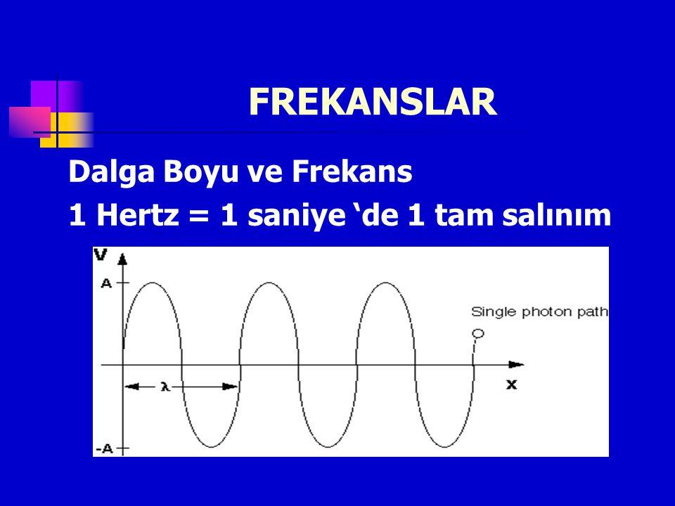 FREKANSLAR Dalga Boyu ve Frekans 1 Hertz = 1 saniye 'de 1 tam salınım