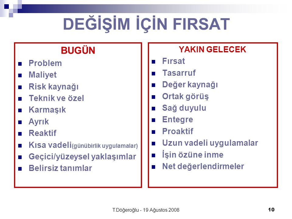 T.Döğeroğlu - 19 Ağustos 200810 DEĞİŞİM İÇİN FIRSAT BUGÜN Problem Maliyet Risk kaynağı Teknik ve özel Karmaşık Ayrık Reaktif Kısa vadeli (günübirlik u