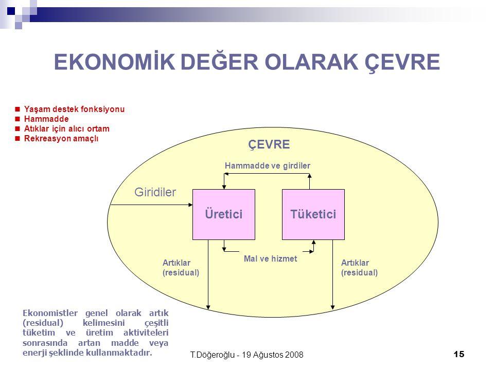 T.Döğeroğlu - 19 Ağustos 200815 EKONOMİK DEĞER OLARAK ÇEVRE Ekonomistler genel olarak artık (residual) kelimesini çeşitli tüketim ve üretim aktiviteleri sonrasında artan madde veya enerji şeklinde kullanmaktadır.