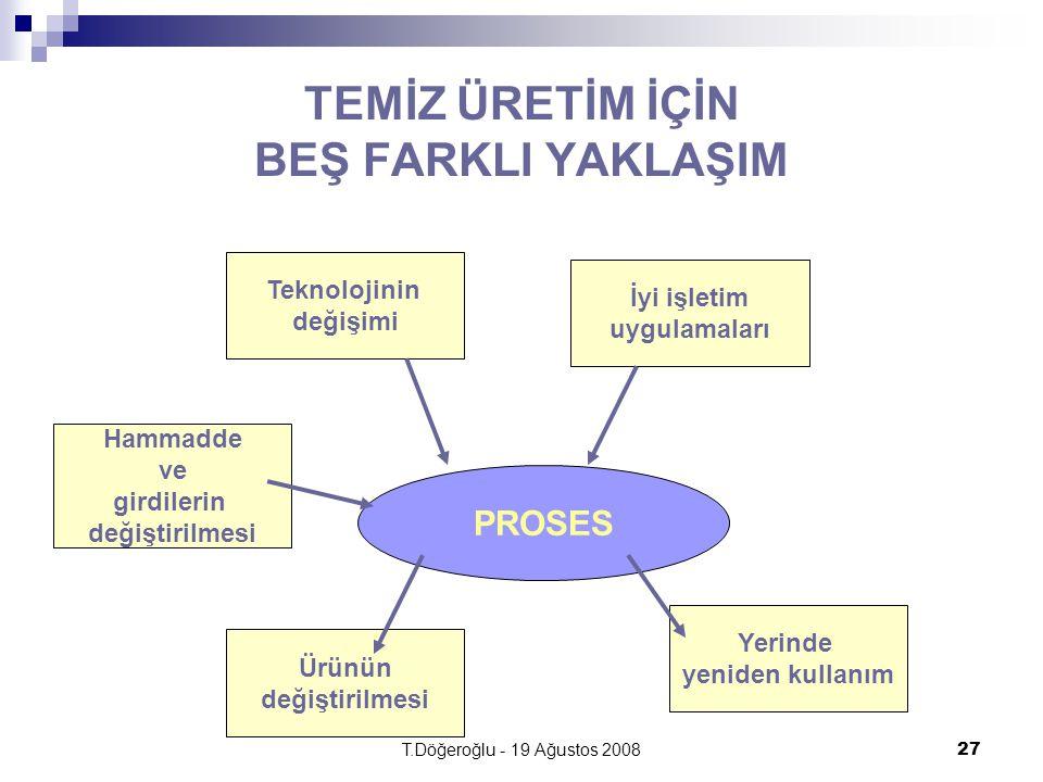 T.Döğeroğlu - 19 Ağustos 200827 TEMİZ ÜRETİM İÇİN BEŞ FARKLI YAKLAŞIM PROSES İyi işletim uygulamaları Ürünün değiştirilmesi Hammadde ve girdilerin değiştirilmesi Teknolojinin değişimi Yerinde yeniden kullanım