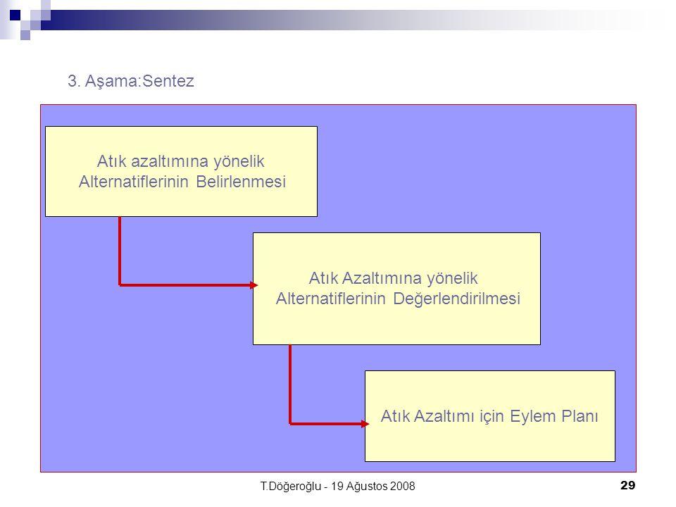 T.Döğeroğlu - 19 Ağustos 200829 3. Aşama:Sentez Atık azaltımına yönelik Alternatiflerinin Belirlenmesi Atık Azaltımına yönelik Alternatiflerinin Değer