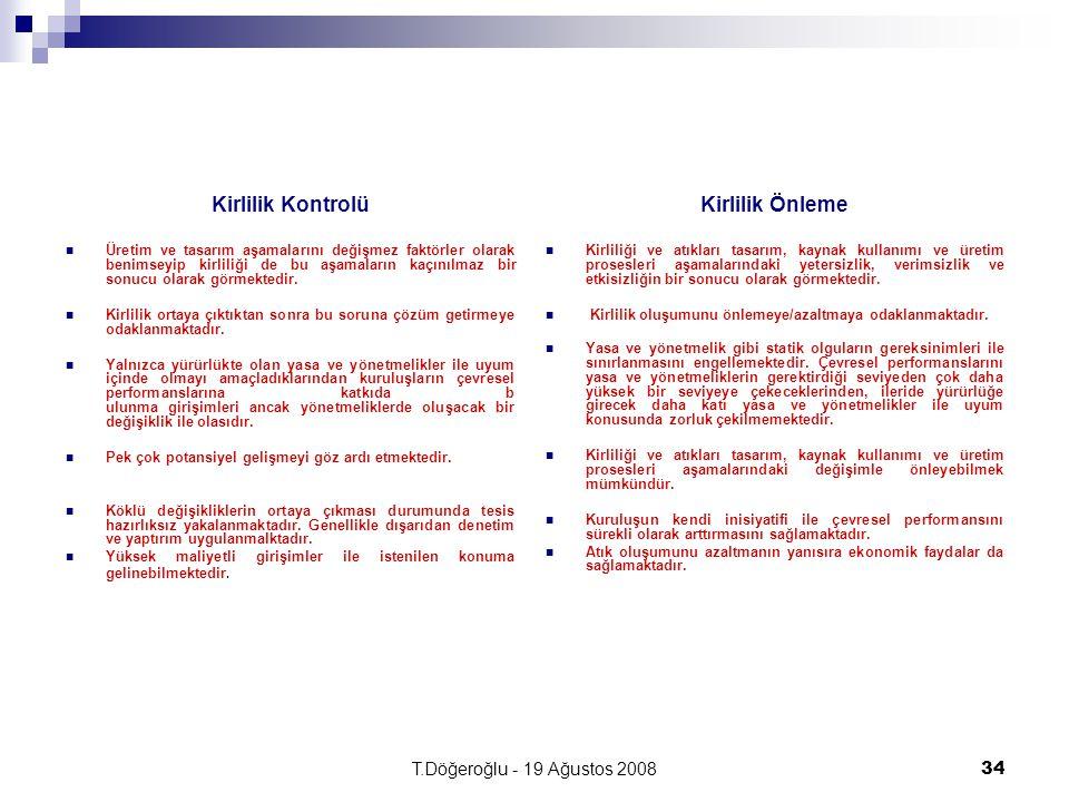 T.Döğeroğlu - 19 Ağustos 200834 Kirlilik Kontrolü Üretim ve tasarım aşamalarını değişmez faktörler olarak benimseyip kirliliği de bu aşamaların kaçını