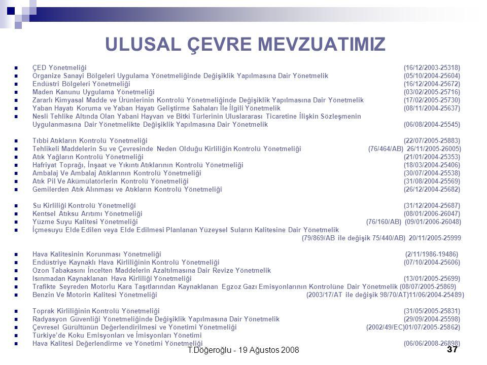 T.Döğeroğlu - 19 Ağustos 200837 ULUSAL ÇEVRE MEVZUATIMIZ ÇED Yönetmeliği (16/12/2003-25318) Organize Sanayi Bölgeleri Uygulama Yönetmeliğinde Değişiklik Yapılmasına Dair Yönetmelik (05/10/2004-25604) Endüstri Bölgeleri Yönetmeliği (16/12/2004-25672) Maden Kanunu Uygulama Yönetmeliği (03/02/2005-25716) Zararlı Kimyasal Madde ve Ürünlerinin Kontrolü Yönetmeliğinde Değişiklik Yapılmasına Dair Yönetmelik (17/02/2005-25730) Yaban Hayatı Koruma ve Yaban Hayatı Geliştirme Sahaları İle İlgili Yönetmelik (08/11/2004-25637) Nesli Tehlike Altında Olan Yabani Hayvan ve Bitki Türlerinin Uluslararası Ticaretine İlişkin Sözleşmenin Uygulanmasına Dair Yönetmelikte Değişiklik Yapılmasına Dair Yönetmelik (06/08/2004-25545) Tıbbi Atıkların Kontrolü Yönetmeliği (22/07/2005-25883) Tehlikeli Maddelerin Su ve Çevresinde Neden Olduğu Kirliliğin Kontrolü Yönetmeliği (76/464/AB) 26/11/2005-26005) Atık Yağların Kontrolü Yönetmeliği(21/01/2004-25353) Hafriyat Toprağı, İnşaat ve Yıkıntı Atıklarının Kontrolü Yönetmeliği (18/03/2004-25406) Ambalaj Ve Ambalaj Atıklarının Kontrolü Yönetmeliği (30/07/2004-25538) Atık Pil Ve Akümülatörlerin Kontrolü Yönetmeliği(31/08/2004-25569) Gemilerden Atık Alınması ve Atıkların Kontrolü Yönetmeliği(26/12/2004-25682) Su Kirliliği Kontrolü Yönetmeliği(31/12/2004-25687) Kentsel Atıksu Arıtımı Yönetmeliği(08/01/2006-26047) Yüzme Suyu Kalitesi Yönetmeliği (76/160/AB) (09/01/2006-26048) İçmesuyu Elde Edilen veya Elde Edilmesi Planlanan Yüzeysel Suların Kalitesine Dair Yönetmelik (79/869/AB ile değişik 75/440/AB) 20/11/2005-25999 Hava Kalitesinin Korunması Yönetmeliği (2/11/1986-19486) Endüstriye Kaynaklı Hava Kirliliğinin Kontrolü Yönetmeliği(07/10/2004-25606) Ozon Tabakasını İncelten Maddelerin Azaltılmasına Dair Revize Yönetmelik Isınmadan Kaynaklanan Hava Kirliliği Yönetmeliği(13/01/2005-25699) Trafikte Seyreden Motorlu Kara Taşıtlarından Kaynaklanan Egzoz Gazı Emisyonlarının Kontrolüne Dair Yönetmelik (08/07/2005-25869) Benzin Ve Motorin Kalitesi Yönetmeliği (2003