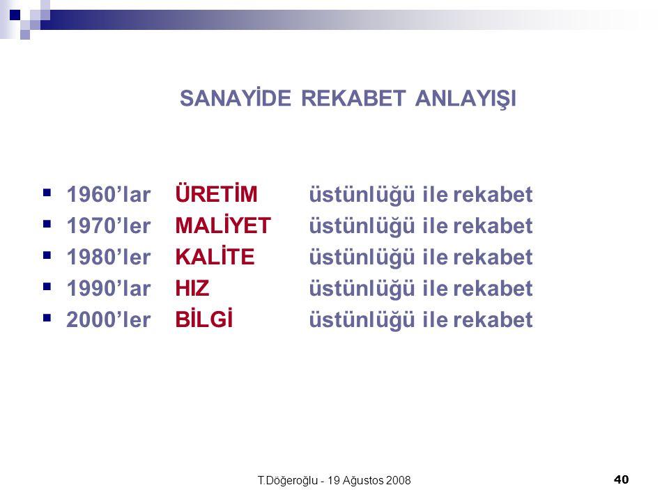 T.Döğeroğlu - 19 Ağustos 200840 SANAYİDE REKABET ANLAYIŞI  1960'lar ÜRETİM üstünlüğü ile rekabet  1970'ler MALİYET üstünlüğü ile rekabet  1980'ler