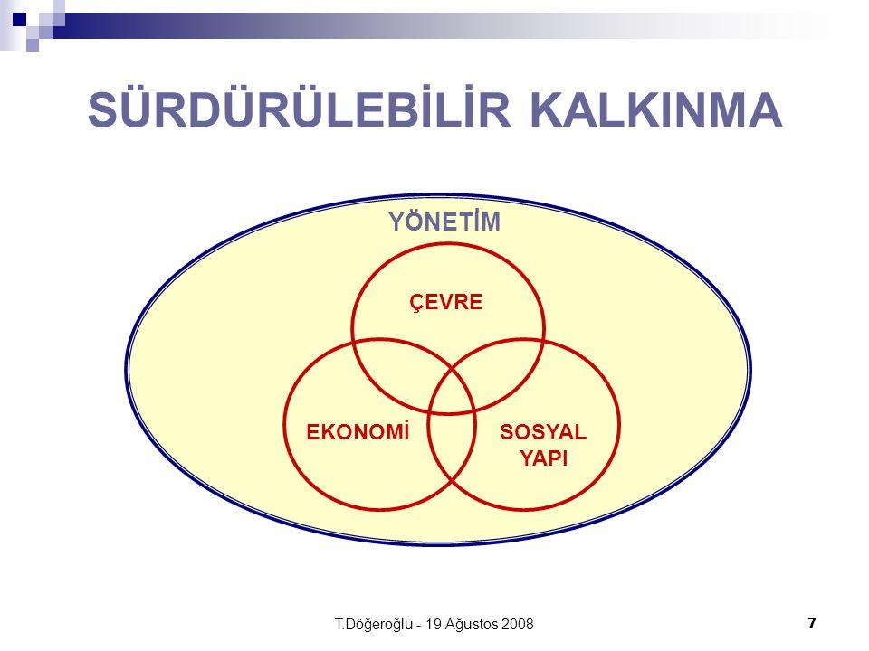 T.Döğeroğlu - 19 Ağustos 20087 SÜRDÜRÜLEBİLİR KALKINMA ÇEVRE SOSYAL YAPI EKONOMİ YÖNETİM