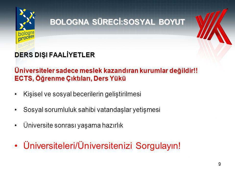 9 BOLOGNA SÜRECİ:SOSYAL BOYUT DERS DIŞI FAALİYETLER Üniversiteler sadece meslek kazandıran kurumlar değildir!.