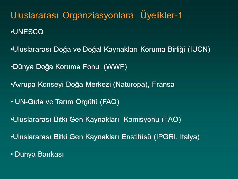 Uluslararası Organziasyonlara Üyelikler-1 UNESCO Uluslararası Doğa ve Doğal Kaynakları Koruma Birliği (IUCN) Dünya Doğa Koruma Fonu (WWF) Avrupa Konse