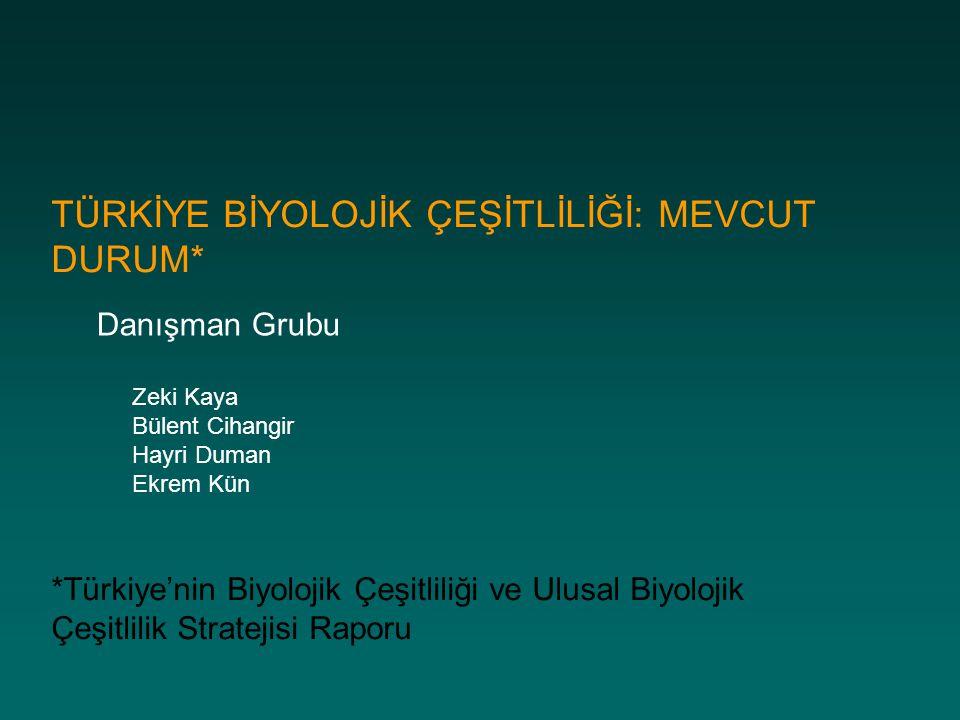 TÜRKİYE BİYOLOJİK ÇEŞİTLİLİĞİ: MEVCUT DURUM* Zeki Kaya Bülent Cihangir Hayri Duman Ekrem Kün *Türkiye'nin Biyolojik Çeşitliliği ve Ulusal Biyolojik Çe