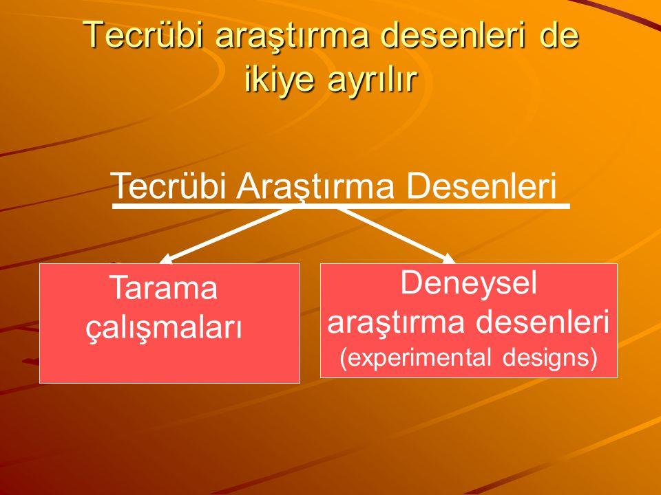 Tecrübi araştırma desenleri de ikiye ayrılır Tecrübi Araştırma Desenleri Tarama çalışmaları Deneysel araştırma desenleri (experimental designs)