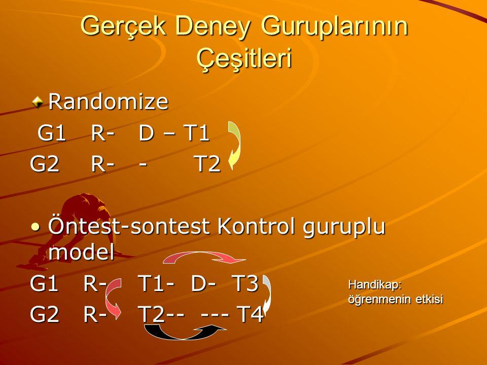 Gerçek Deney Guruplarının Çeşitleri Randomize G1 R- D – T1 G1 R- D – T1 G2 R- - T2 Öntest-sontest Kontrol guruplu modelÖntest-sontest Kontrol guruplu model G1 R- T1- D- T3 G2 R- T2-- --- T4 Handikap: öğrenmenin etkisi