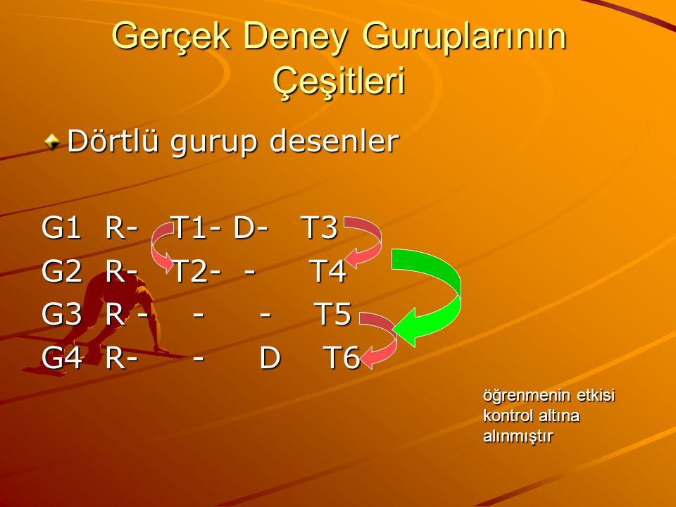Gerçek Deney Guruplarının Çeşitleri Dörtlü gurup desenler G1 R- T1- D- T3 G2 R- T2- - T4 G3 R - - - T5 G4 R- - D T6 öğrenmenin etkisi kontrol altına alınmıştır