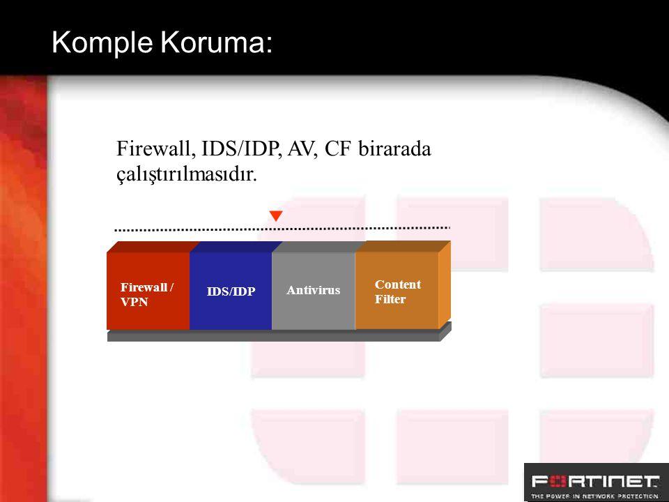 Komple Koruma: IDS/IDP Firewall, IDS/IDP, AV, CF birarada çalıştırılmasıdır. Antivirus Content Filter Firewall / VPN