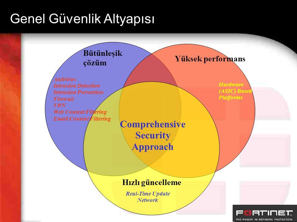 Genel Güvenlik Altyapısı Bütünleşik çözüm Antivirus Intrusion Detection Intrusion Prevention Firewall VPN Web Content Filtering Email Content Filterin