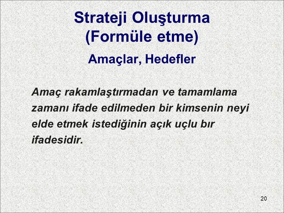 Strateji Oluşturma (Formüle etme) Amaçlar, Hedefler Amaç rakamlaştırmadan ve tamamlama zamanı ifade edilmeden bir kimsenin neyi elde etmek istediğinin