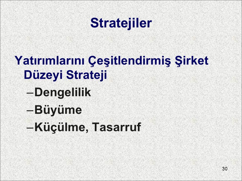 Stratejiler Yatırımlarını Çeşitlendirmiş Şirket Düzeyi Strateji –Dengelilik –Büyüme –Küçülme, Tasarruf 30