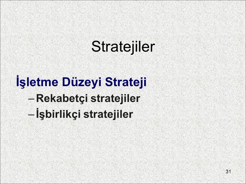 Stratejiler İşletme Düzeyi Strateji –Rekabetçi stratejiler –İşbirlikçi stratejiler 31