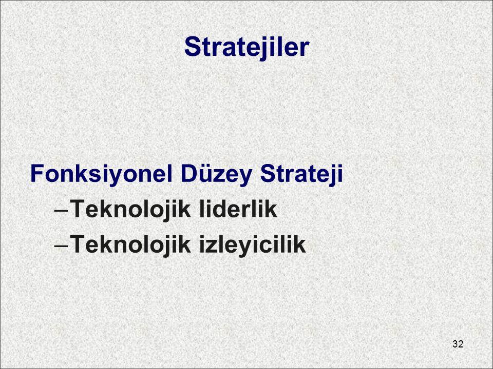 Stratejiler Fonksiyonel Düzey Strateji –Teknolojik liderlik –Teknolojik izleyicilik 32
