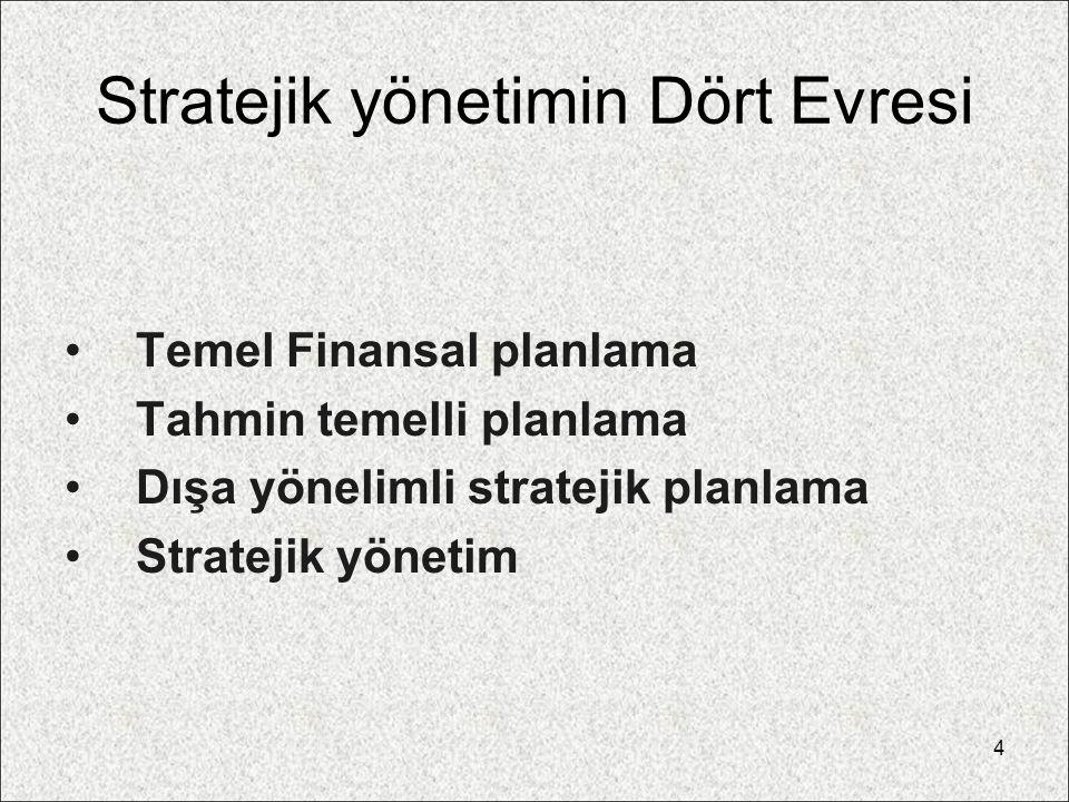 Stratejik yönetimin Dört Evresi Temel Finansal planlama Tahmin temelli planlama Dışa yönelimli stratejik planlama Stratejik yönetim 4