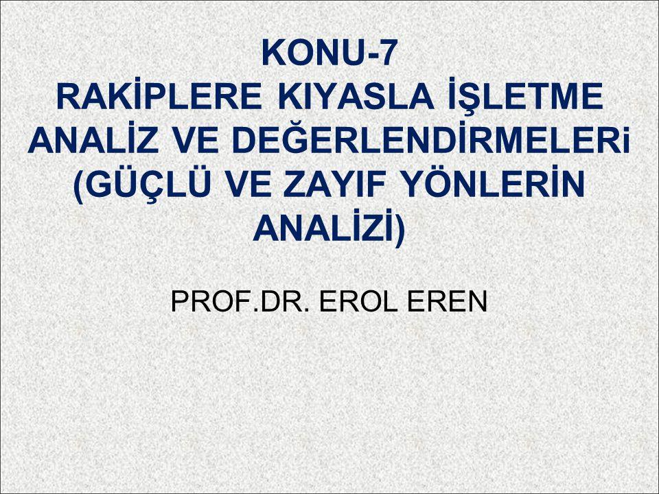 KONU-7 RAKİPLERE KIYASLA İŞLETME ANALİZ VE DEĞERLENDİRMELERi (GÜÇLÜ VE ZAYIF YÖNLERİN ANALİZİ) PROF.DR. EROL EREN