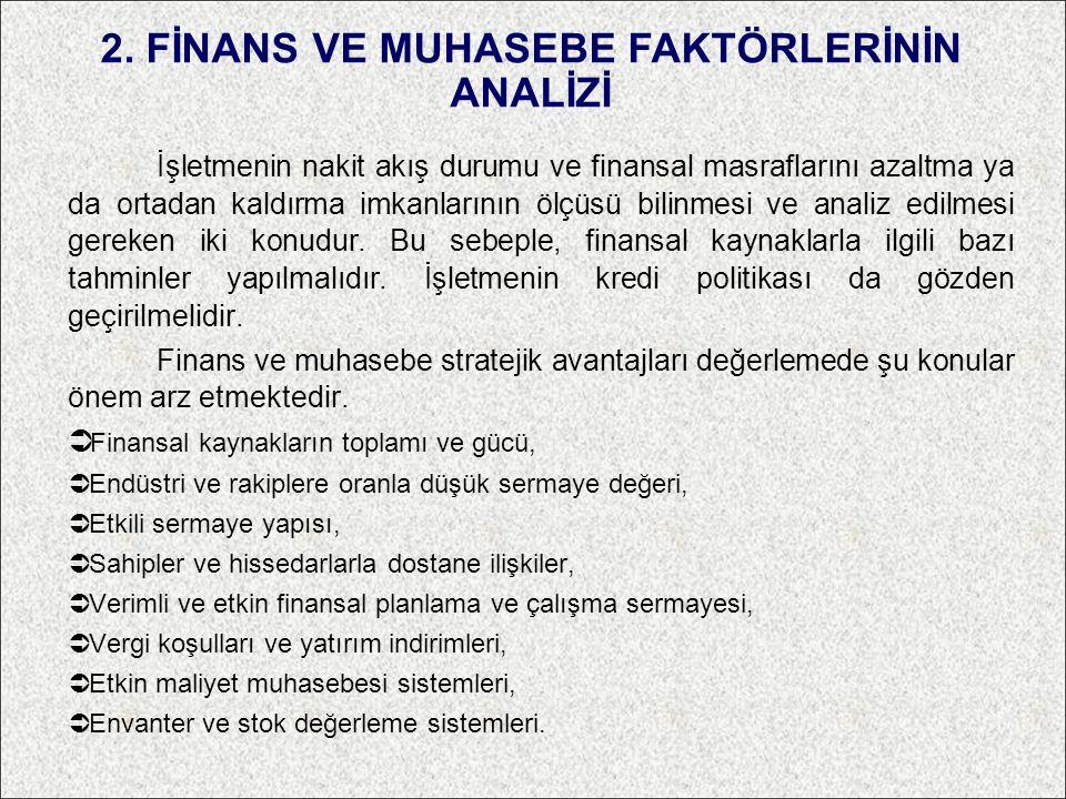 2. FİNANS VE MUHASEBE FAKTÖRLERİNİN ANALİZİ İşletmenin nakit akış durumu ve finansal masraflarını azaltma ya da ortadan kaldırma imkanlarının ölçüsü b