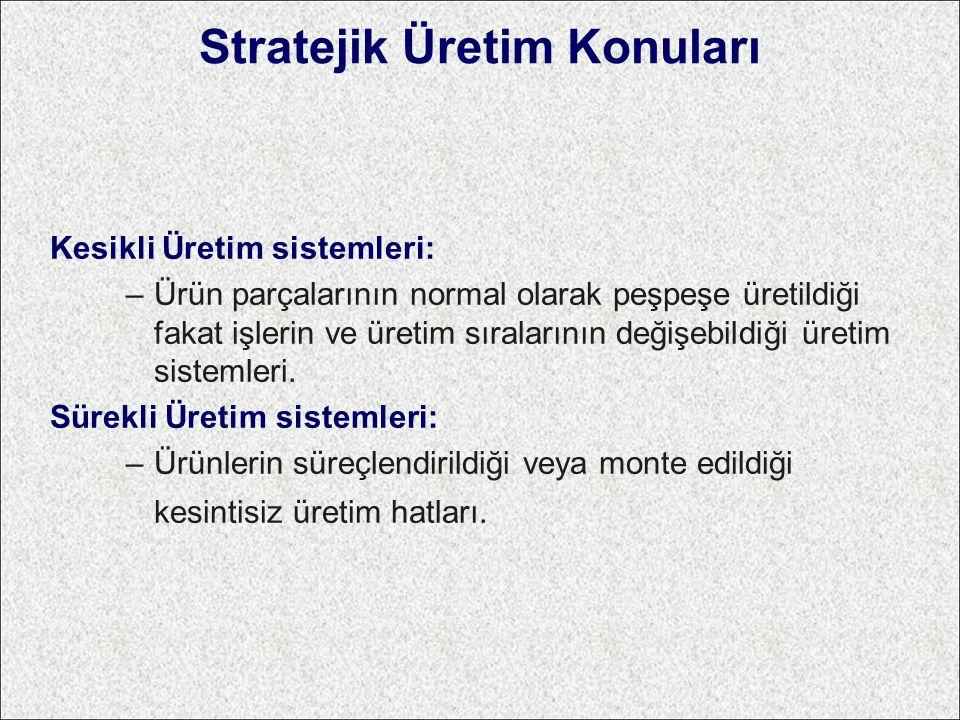 Stratejik Üretim Konuları Kesikli Üretim sistemleri: –Ürün parçalarının normal olarak peşpeşe üretildiği fakat işlerin ve üretim sıralarının değişebil