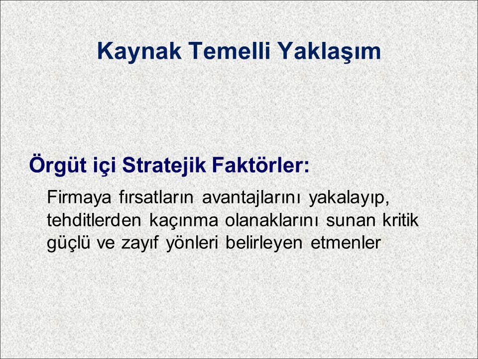 Temel Örgüt Yapıları: Basit ve Fonksiyonel I.Basit yapı II.