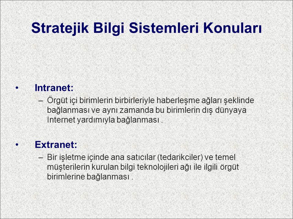 Stratejik Bilgi Sistemleri Konuları Intranet: –Örgüt içi birimlerin birbirleriyle haberleşme ağları şeklinde bağlanması ve aynı zamanda bu birimlerin