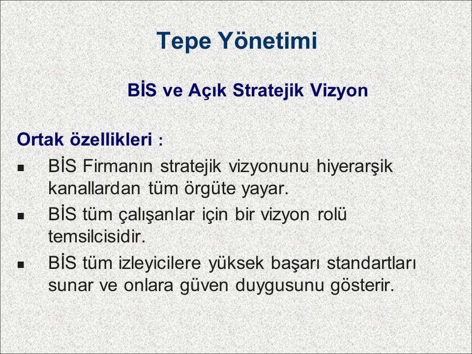 Tepe Yönetimi BİS ve Açık Stratejik Vizyon Ortak özellikleri : BİS Firmanın stratejik vizyonunu hiyerarşik kanallardan tüm örgüte yayar.