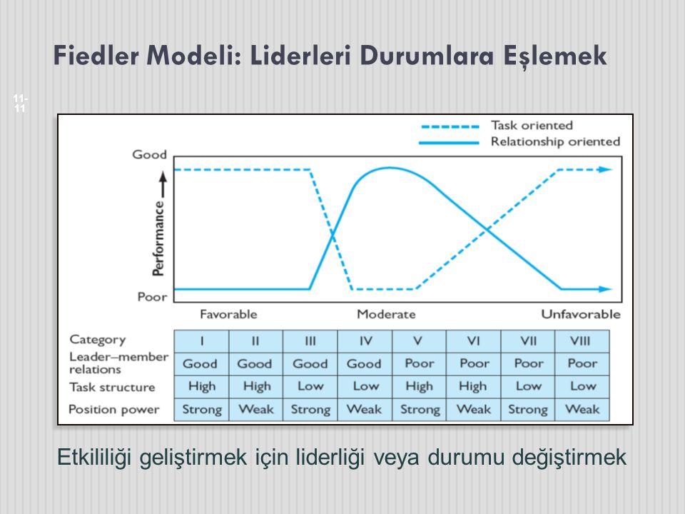 Fiedler Modeli: Liderleri Durumlara Eşlemek 11- 11 Etkililiği geliştirmek için liderliği veya durumu değiştirmek