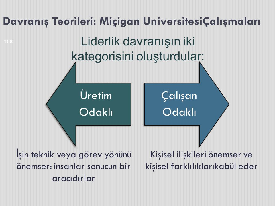 Davranış Teorileri: Miçigan UniversitesiÇalışmaları İ şin teknik veya görev yönünü önemser: insanlar sonucun bir aracıdırlar Kişisel ilişkileri önemse