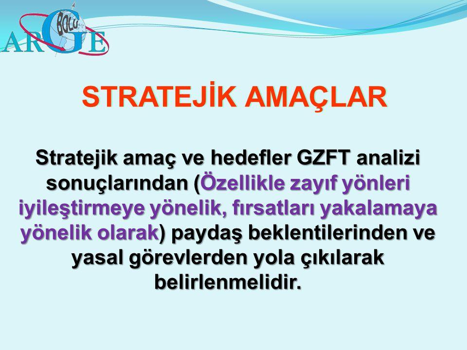 STRATEJİK AMAÇLAR Stratejik amaç ve hedefler GZFT analizi sonuçlarından (Özellikle zayıf yönleri iyileştirmeye yönelik, fırsatları yakalamaya yönelik