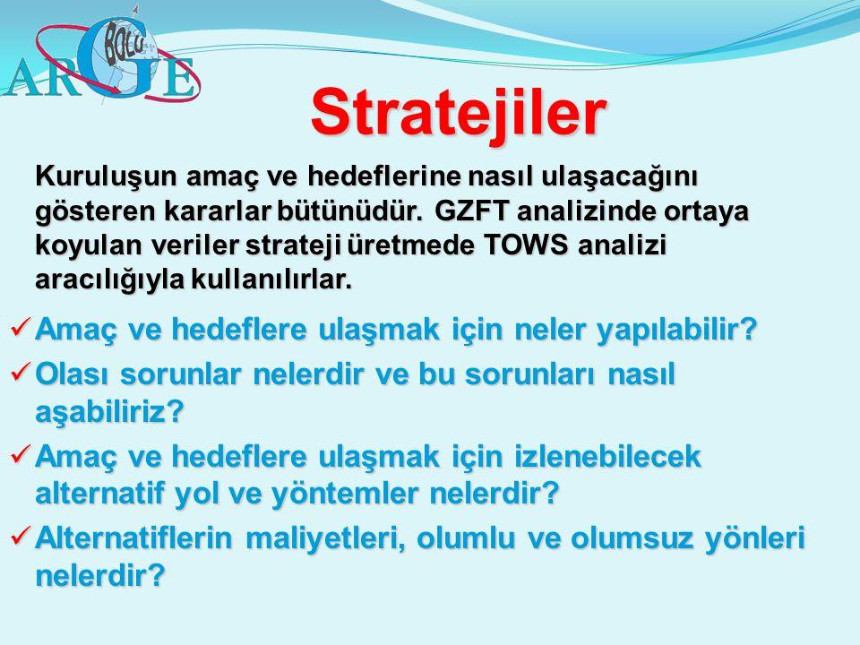 Stratejiler Kuruluşun amaç ve hedeflerine nasıl ulaşacağını gösteren kararlar bütünüdür. GZFT analizinde ortaya koyulan veriler strateji üretmede TOWS