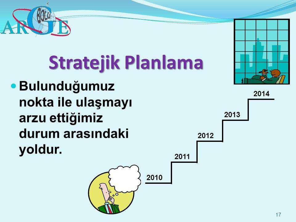 17 Stratejik Planlama Bulunduğumuz nokta ile ulaşmayı arzu ettiğimiz durum arasındaki yoldur. 2010 2014 2011 2012 2013
