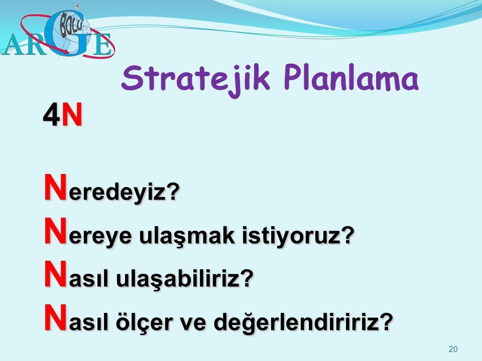 20 Stratejik Planlama 4N N eredeyiz? N ereye ulaşmak istiyoruz? N asıl ulaşabiliriz? N asıl ölçer ve değerlendiririz?