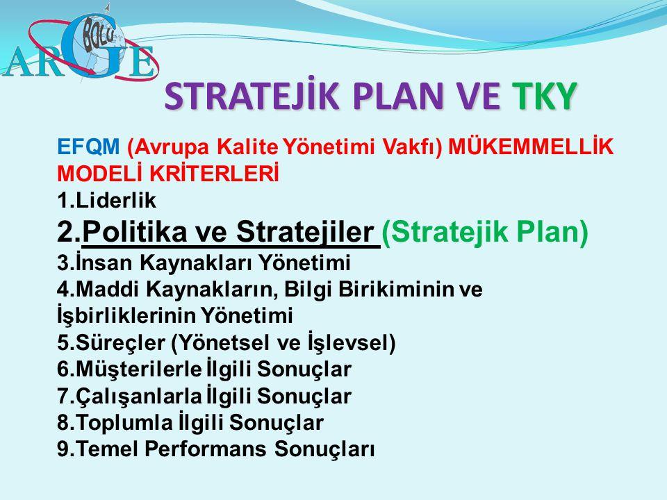 EFQM (Avrupa Kalite Yönetimi Vakfı) MÜKEMMELLİK MODELİ KRİTERLERİ 1.Liderlik 2.Politika ve Stratejiler (Stratejik Plan) 3.İnsan Kaynakları Yönetimi 4.