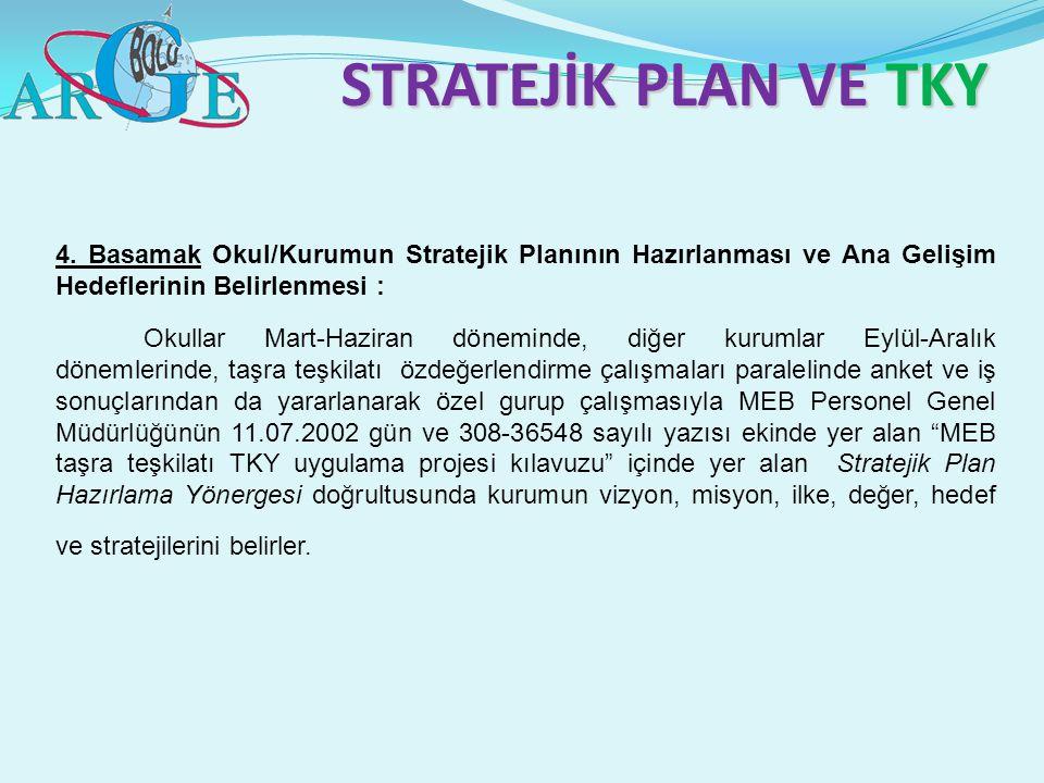 STRATEJİK PLAN VE TKY STRATEJİK PLAN VE TKY 4. Basamak Okul/Kurumun Stratejik Planının Hazırlanması ve Ana Gelişim Hedeflerinin Belirlenmesi : Okullar